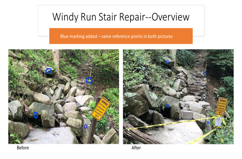 Before and after photo of a stair repair project in Windy Run Park.